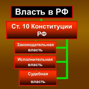 Органы власти Тимашевска