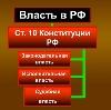 Органы власти в Тимашевске